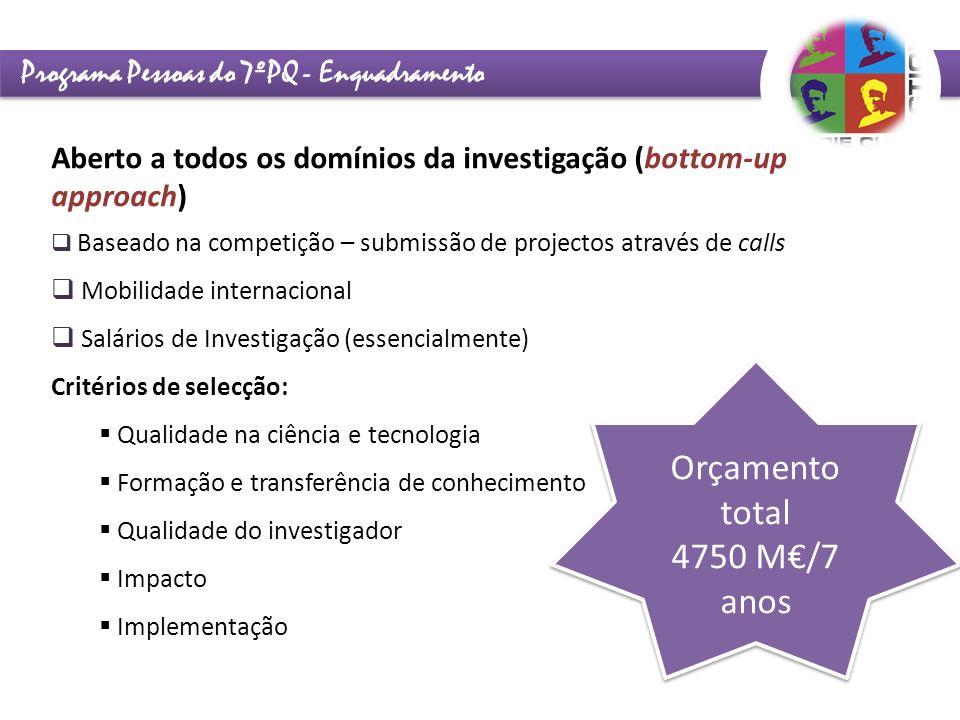 Programa Pessoas do 7ºPQ - Enquadramento Aberto a todos os domínios da investigação (bottom-up approach) Baseado na competição – submissão de projecto