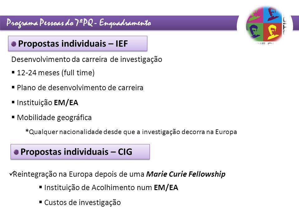 Programa Pessoas do 7ºPQ - Enquadramento Desenvolvimento da carreira de investigação 12-24 meses (full time) Plano de desenvolvimento de carreira Inst