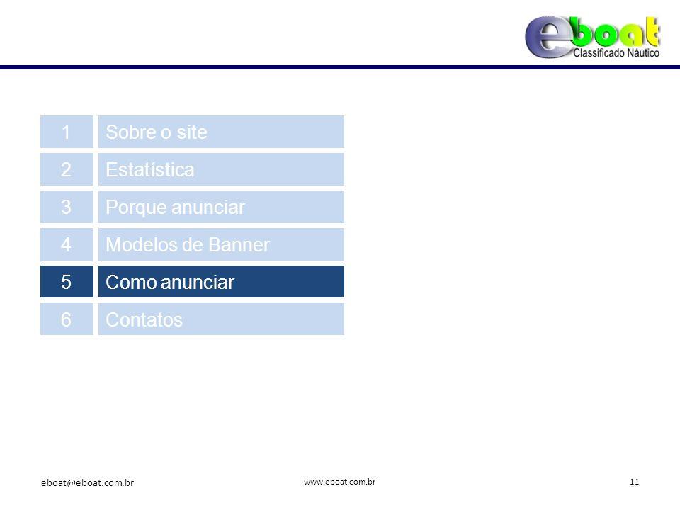 1Sobre o site 2Estatística 3Porque anunciar 4Modelos de Banner 5Como anunciar 6Contatos eboat@eboat.com.br www.eboat.com.br11