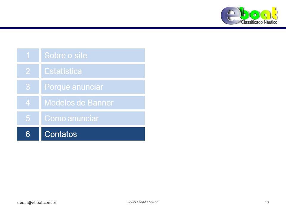 1Sobre o site 2Estatística 3Porque anunciar 4Modelos de Banner 5Como anunciar 6Contatos eboat@eboat.com.br www.eboat.com.br13