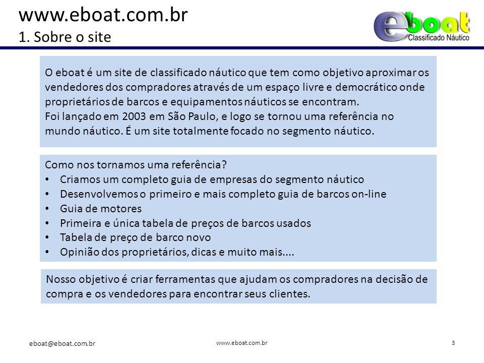 1Sobre o site 2Estatística 3Porque anunciar 4Modelos de Banner 5Como anunciar 6Contatos eboat@eboat.com.br www.eboat.com.br4