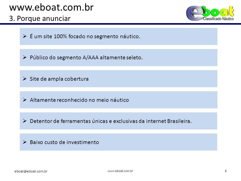 1Sobre o site 2Estatística 3Porque anunciar 4Modelos de Banner 5Como anunciar 6Contatos eboat@eboat.com.br www.eboat.com.br9