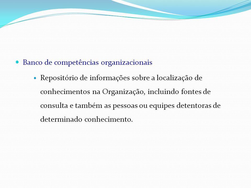 Banco de competências organizacionais Repositório de informações sobre a localização de conhecimentos na Organização, incluindo fontes de consulta e t
