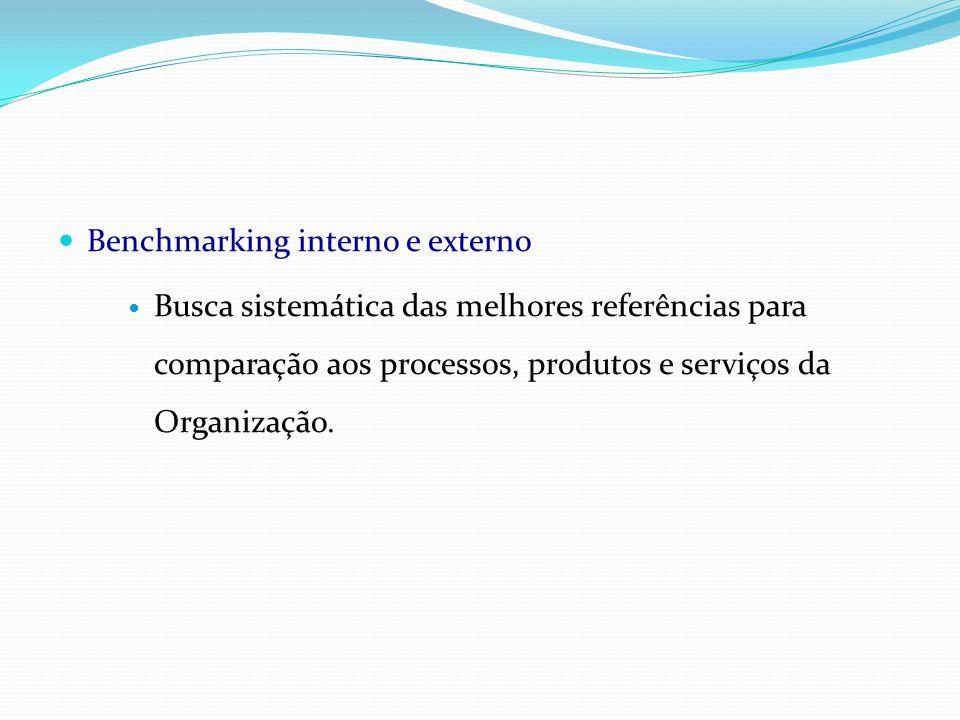 Melhores Práticas (Best Practices) Difusão de melhores práticas, que podem ser definidas como um procedimento validado para a realização de uma tarefa ou solução de um problema.