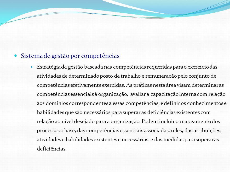 Banco de competências individuais / Banco de Talentos / Páginas Amarelas Repositório de informações sobre a capacidade técnica, científica, artística e cultural das pessoas.