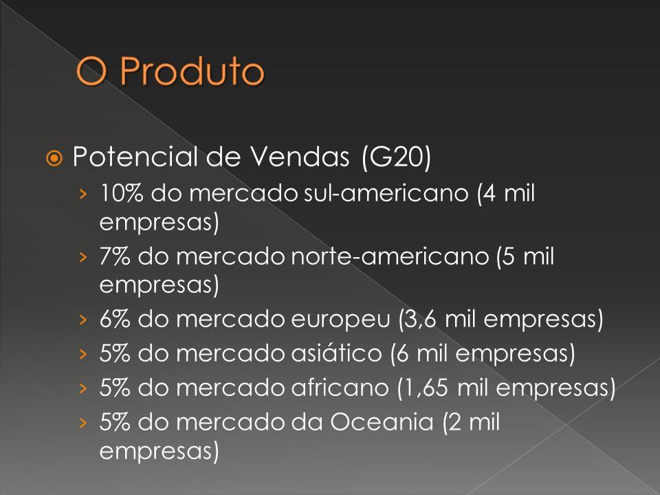 Potencial de Vendas (G20) 10% do mercado sul-americano (4 mil empresas) 7% do mercado norte-americano (5 mil empresas) 6% do mercado europeu (3,6 mil empresas) 5% do mercado asiático (6 mil empresas) 5% do mercado africano (1,65 mil empresas) 5% do mercado da Oceania (2 mil empresas)