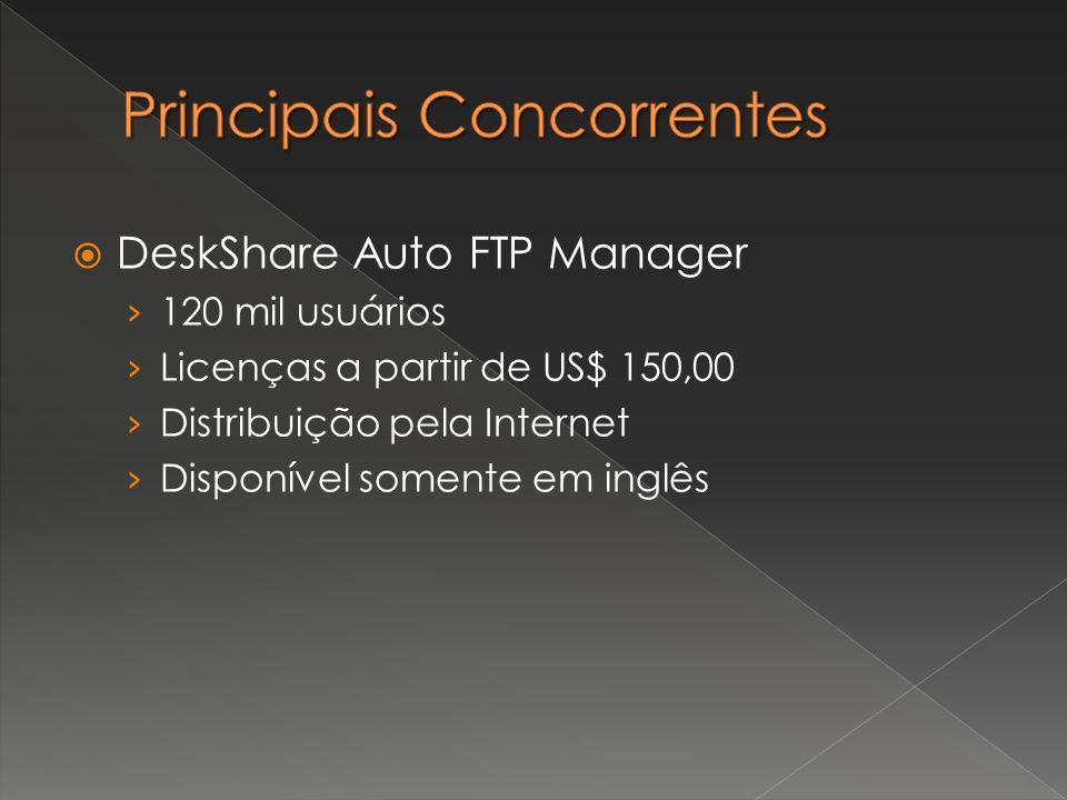 DeskShare Auto FTP Manager 120 mil usuários Licenças a partir de US$ 150,00 Distribuição pela Internet Disponível somente em inglês