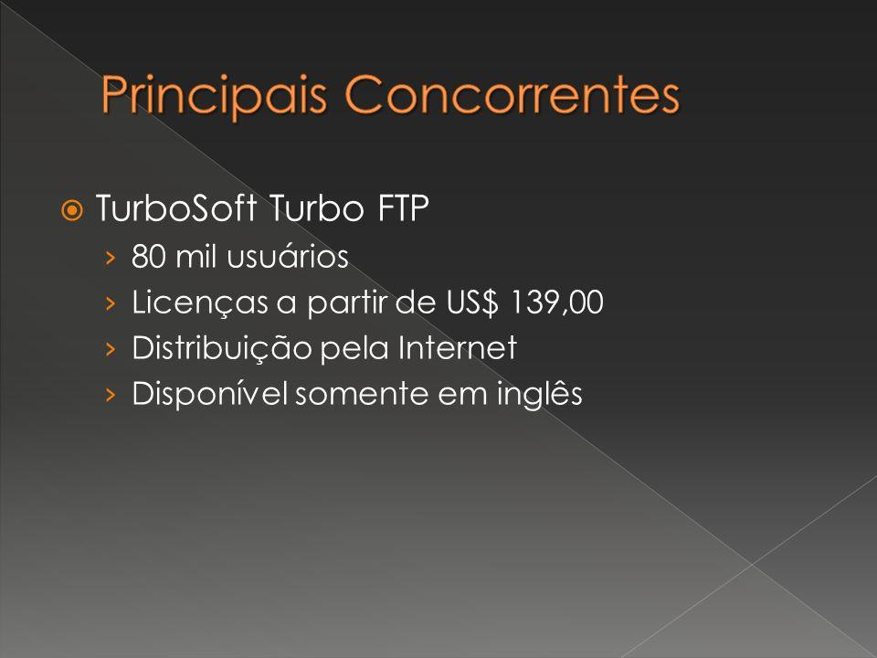 TurboSoft Turbo FTP 80 mil usuários Licenças a partir de US$ 139,00 Distribuição pela Internet Disponível somente em inglês