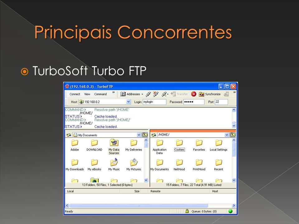TurboSoft Turbo FTP