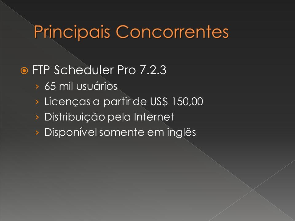 FTP Scheduler Pro 7.2.3 65 mil usuários Licenças a partir de US$ 150,00 Distribuição pela Internet Disponível somente em inglês