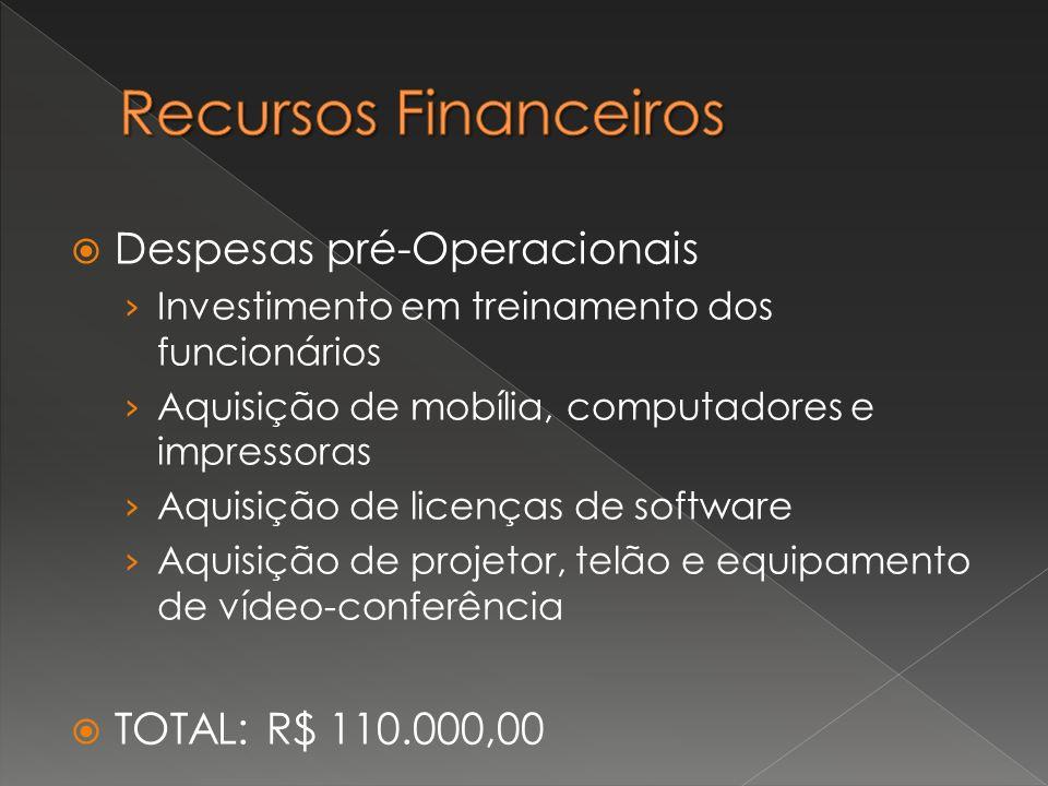 Despesas pré-Operacionais Investimento em treinamento dos funcionários Aquisição de mobília, computadores e impressoras Aquisição de licenças de softw