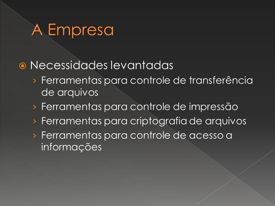 Necessidades levantadas Ferramentas para controle de transferência de arquivos Ferramentas para controle de impressão Ferramentas para criptografia de