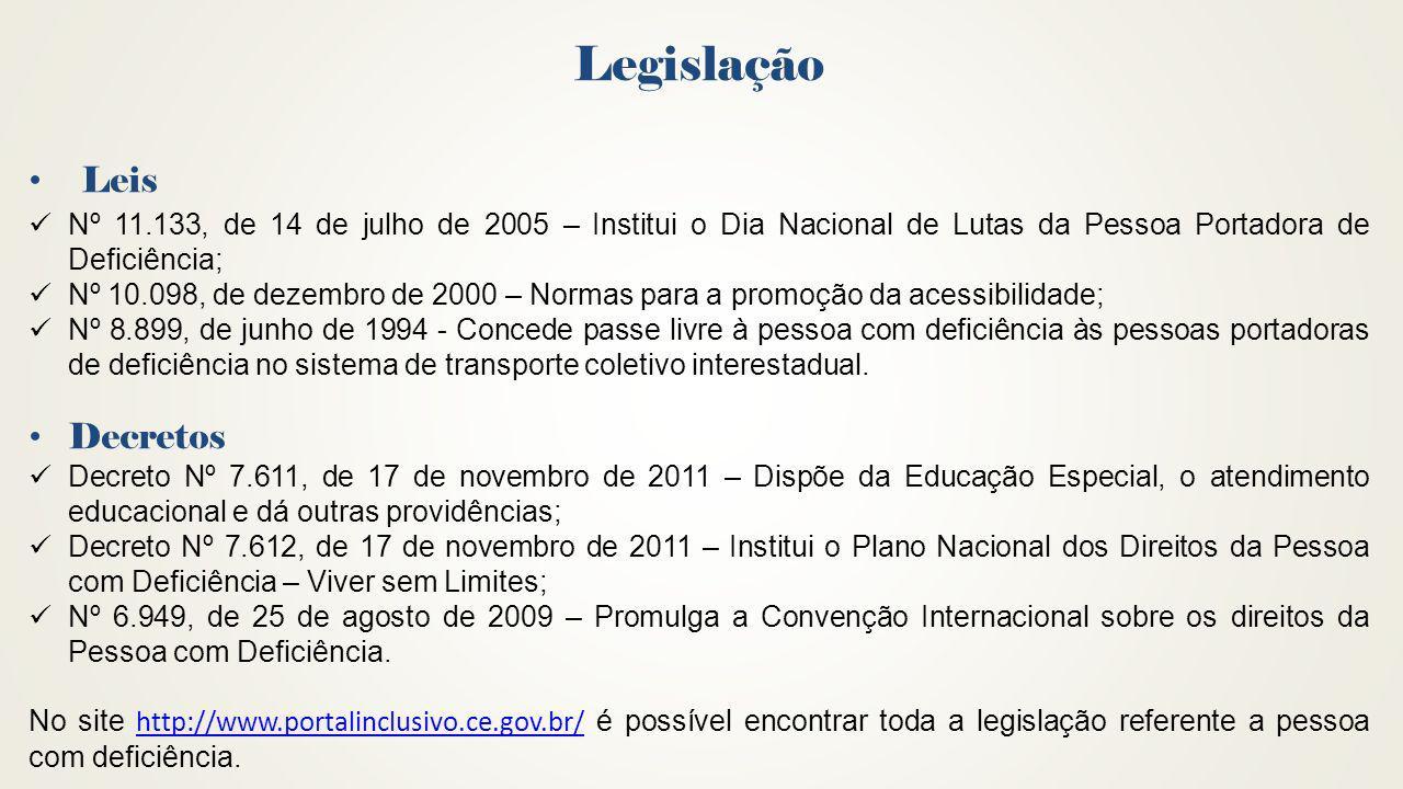 Legislação Leis Nº 11.133, de 14 de julho de 2005 – Institui o Dia Nacional de Lutas da Pessoa Portadora de Deficiência; Nº 10.098, de dezembro de 200