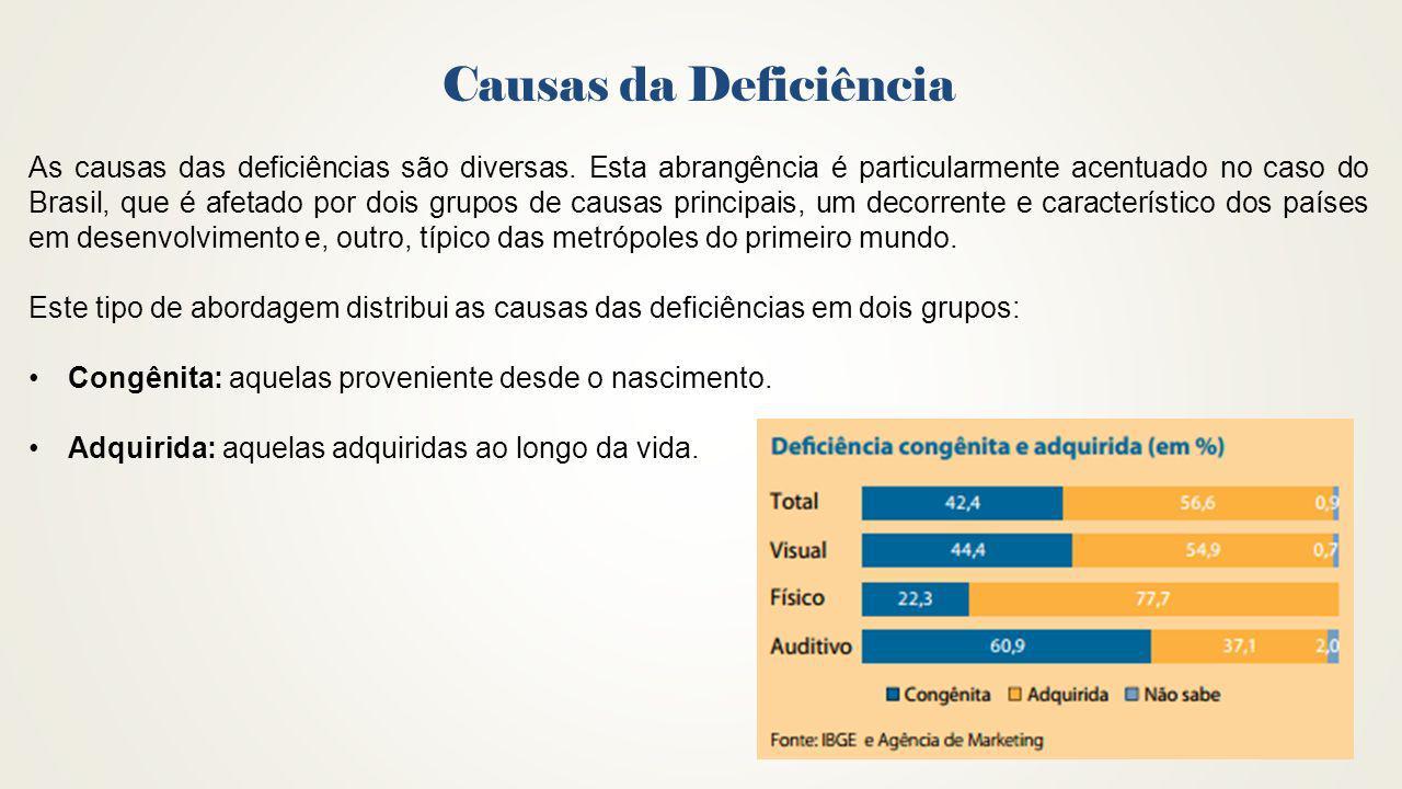 Causas da Deficiência As causas das deficiências são diversas. Esta abrangência é particularmente acentuado no caso do Brasil, que é afetado por dois
