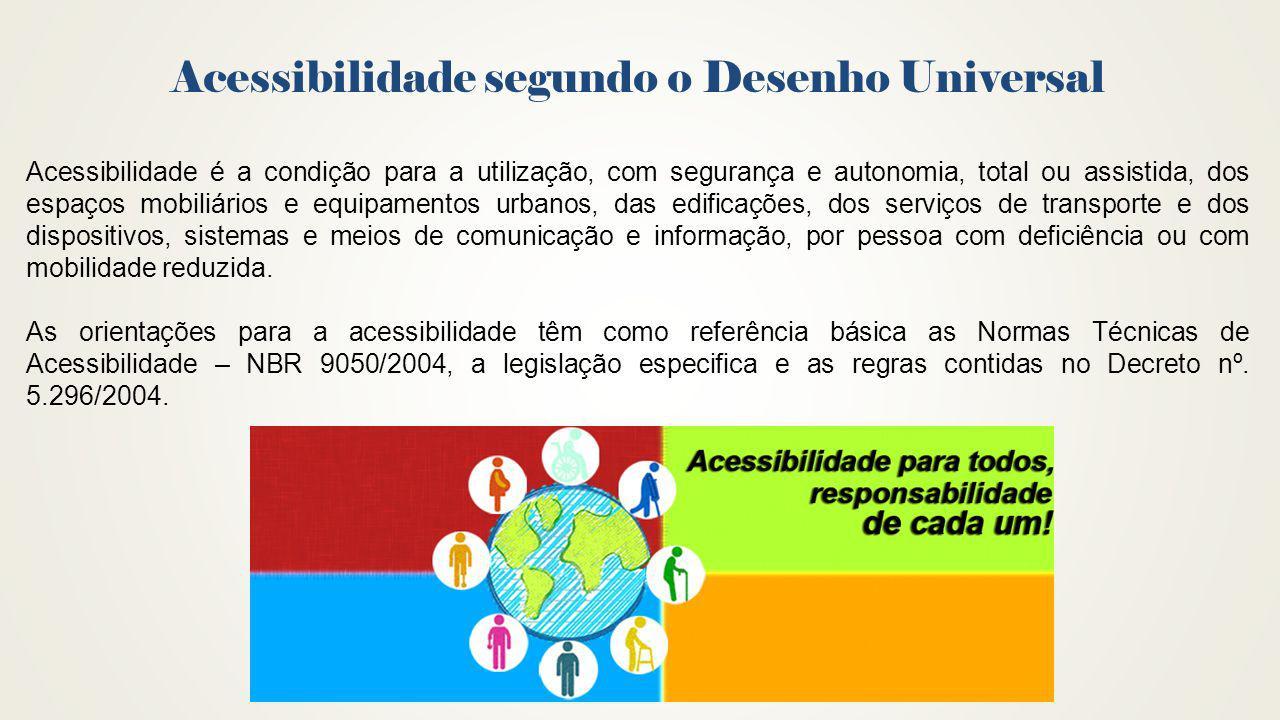 Acessibilidade segundo o Desenho Universal Acessibilidade é a condição para a utilização, com segurança e autonomia, total ou assistida, dos espaços m