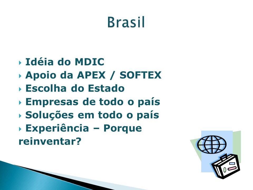 Idéia do MDIC Apoio da APEX / SOFTEX Escolha do Estado Empresas de todo o país Soluções em todo o país Experiência – Porque reinventar?