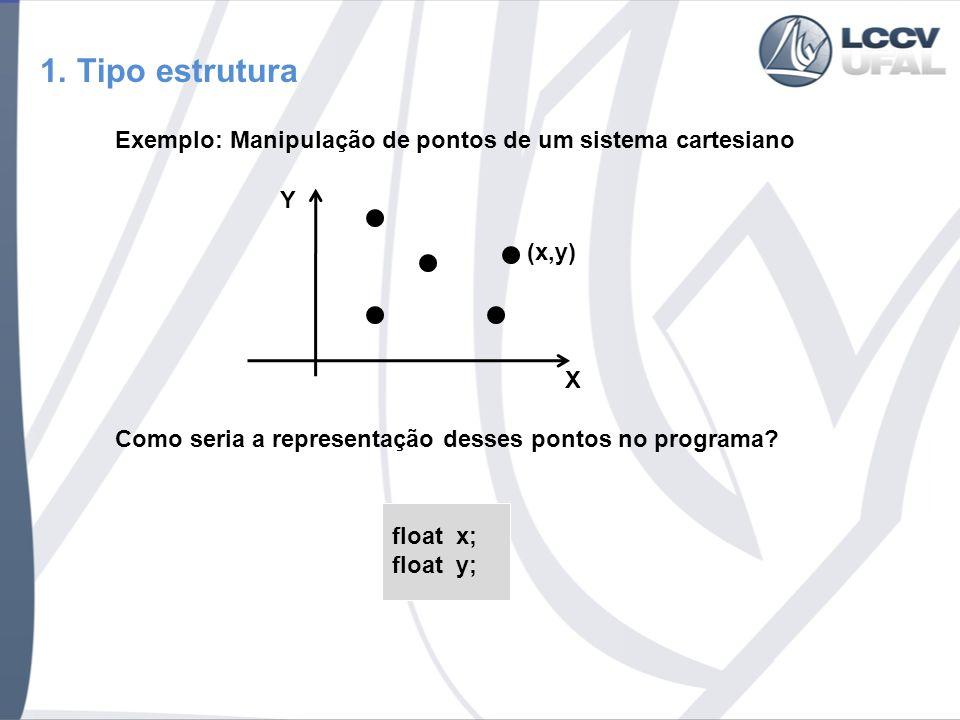1. Tipo estrutura Exemplo: Manipulação de pontos de um sistema cartesiano X (x,y) Y Como seria a representação desses pontos no programa? float x; flo