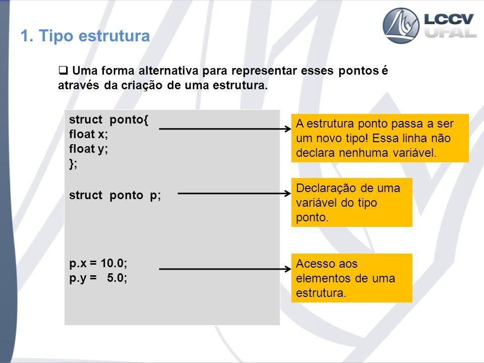 1. Tipo estrutura Uma forma alternativa para representar esses pontos é através da criação de uma estrutura. struct ponto{ float x; float y; }; A estr