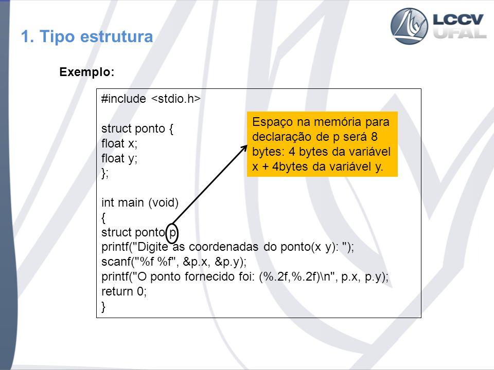 2.Ponteiro para estruturas Exemplo: struct ponto p; Variável do tipo ponto.
