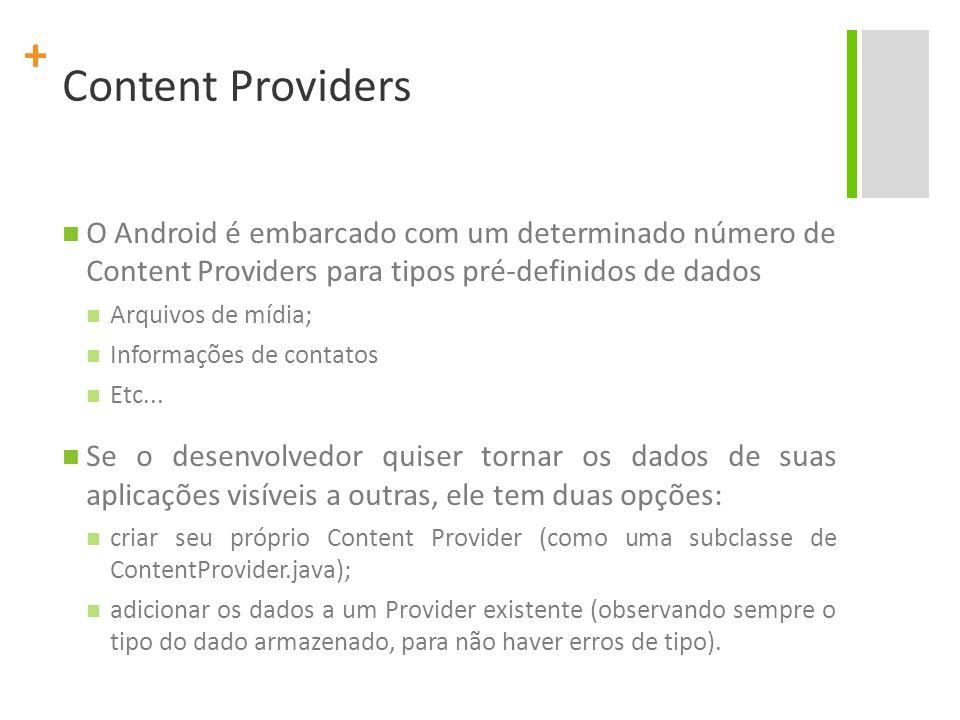 + Content Providers O Android é embarcado com um determinado número de Content Providers para tipos pré-definidos de dados Arquivos de mídia; Informaç