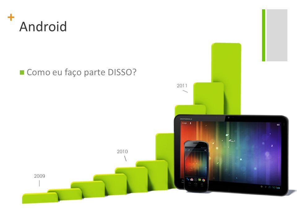 + Content Providers O Android é embarcado com um determinado número de Content Providers para tipos pré-definidos de dados Arquivos de mídia; Informações de contatos Etc...