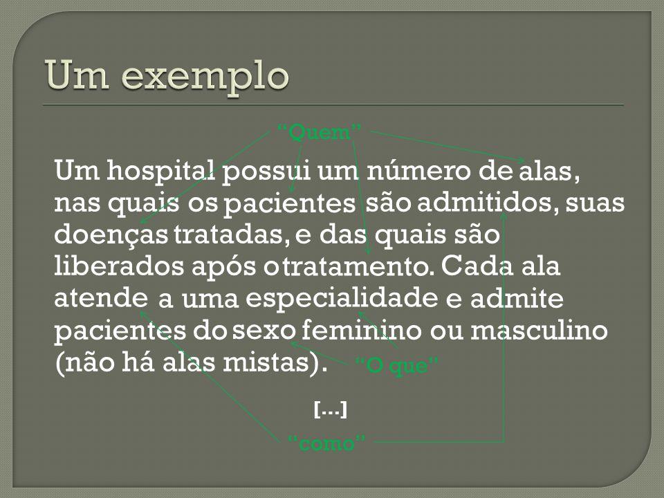 Um hospital possui um número de, nas quais os são, suas tratadas, e das quais são liberados após o. Cada ala a uma e admite pacientes do feminino ou m