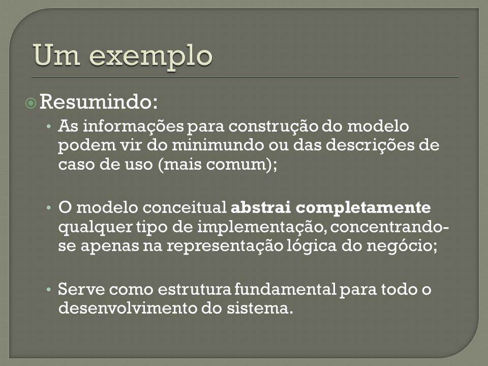 Resumindo: As informações para construção do modelo podem vir do minimundo ou das descrições de caso de uso (mais comum); O modelo conceitual abstrai