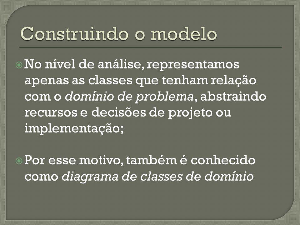 No nível de análise, representamos apenas as classes que tenham relação com o domínio de problema, abstraindo recursos e decisões de projeto ou implementação; Por esse motivo, também é conhecido como diagrama de classes de domínio