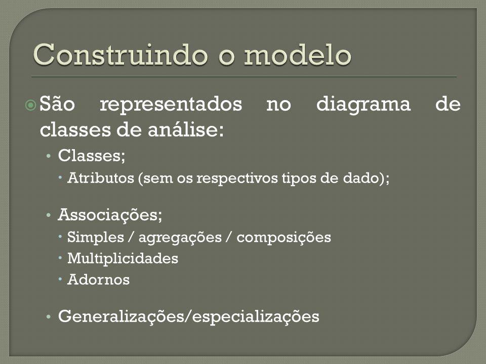 São representados no diagrama de classes de análise: Classes; Atributos (sem os respectivos tipos de dado); Associações; Simples / agregações / composições Multiplicidades Adornos Generalizações/especializações