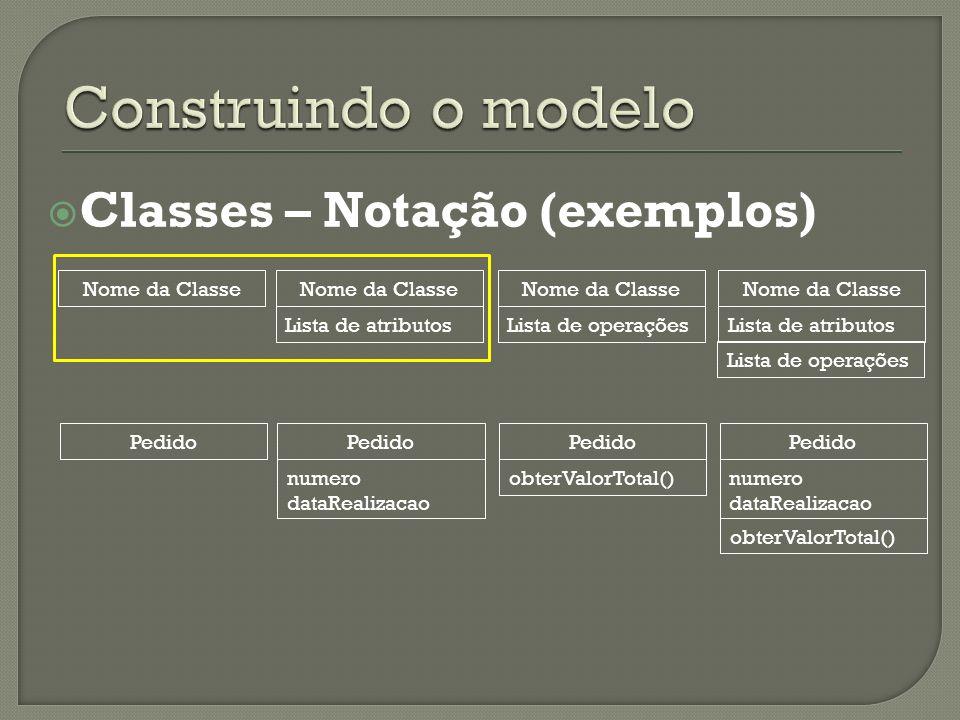 Classes – Notação (exemplos) Nome da Classe Lista de atributos Nome da Classe Lista de operações Nome da Classe Lista de atributos Pedido numero dataRealizacao Pedido obterValorTotal() Pedido numero dataRealizacao Lista de operações obterValorTotal()