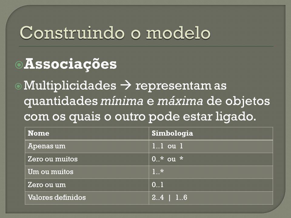 Associações Multiplicidades representam as quantidades mínima e máxima de objetos com os quais o outro pode estar ligado. NomeSimbologia Apenas um1..1
