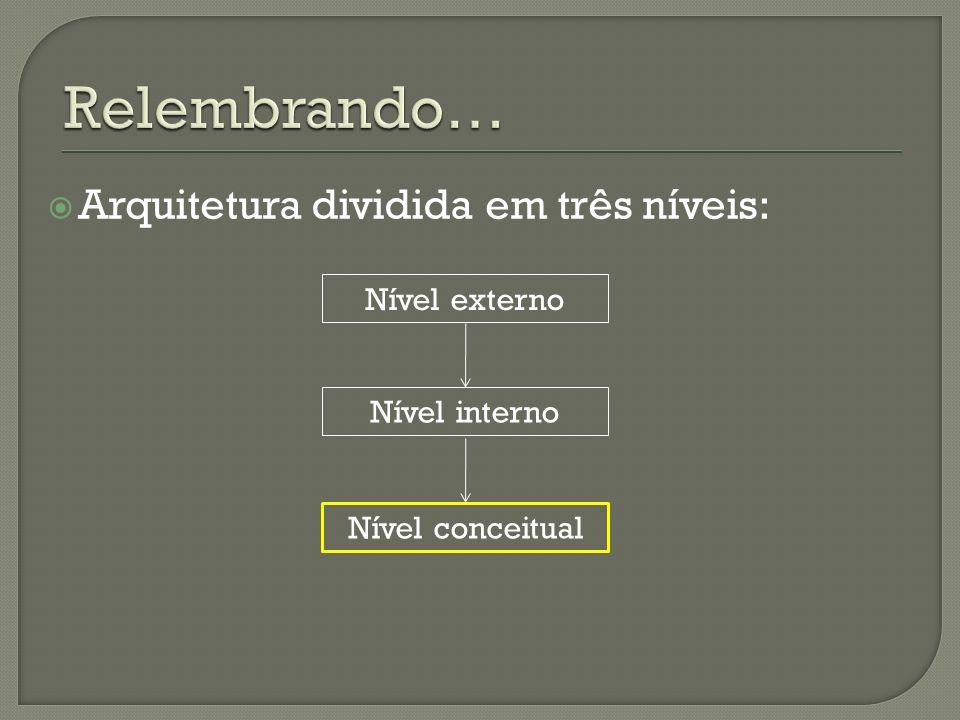 Arquitetura dividida em três níveis: Nível externo Nível interno Nível conceitual