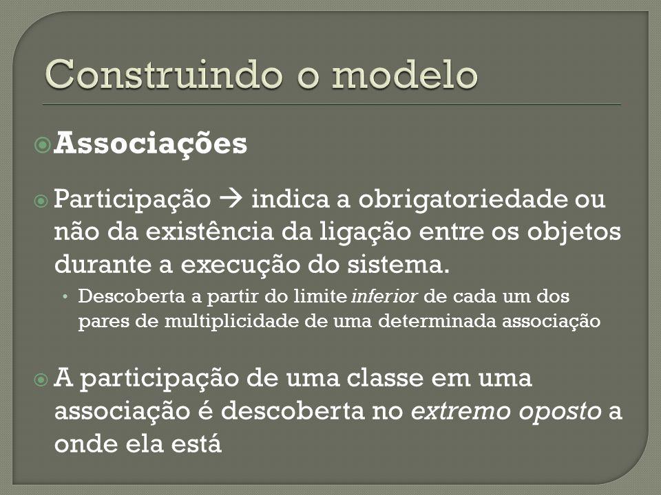 Associações Participação indica a obrigatoriedade ou não da existência da ligação entre os objetos durante a execução do sistema.