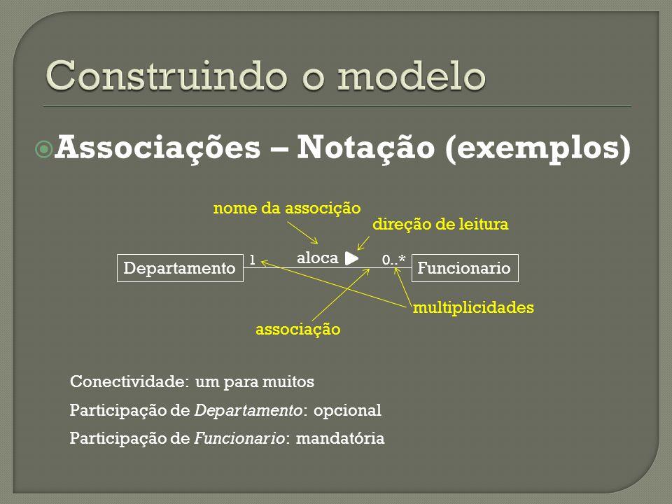 Associações – Notação (exemplos) DepartamentoFuncionario aloca 0..*1 multiplicidades nome da associção direção de leitura associação Conectividade: um