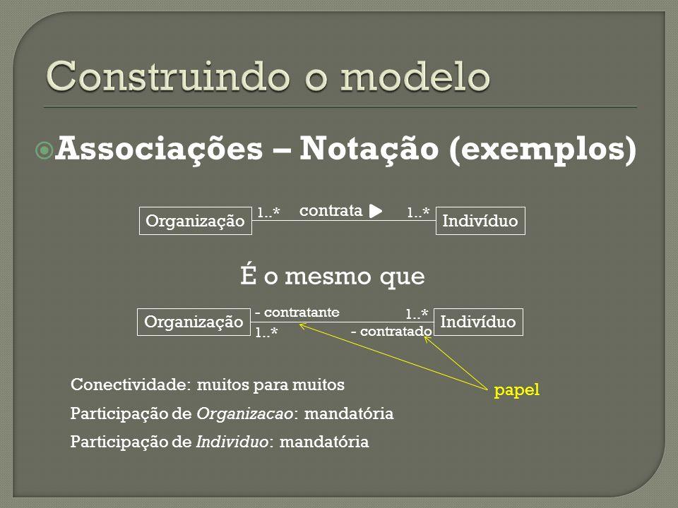 Associações – Notação (exemplos) OrganizaçãoIndivíduo contrata 1..* Conectividade: muitos para muitos Participação de Organizacao: mandatória Particip