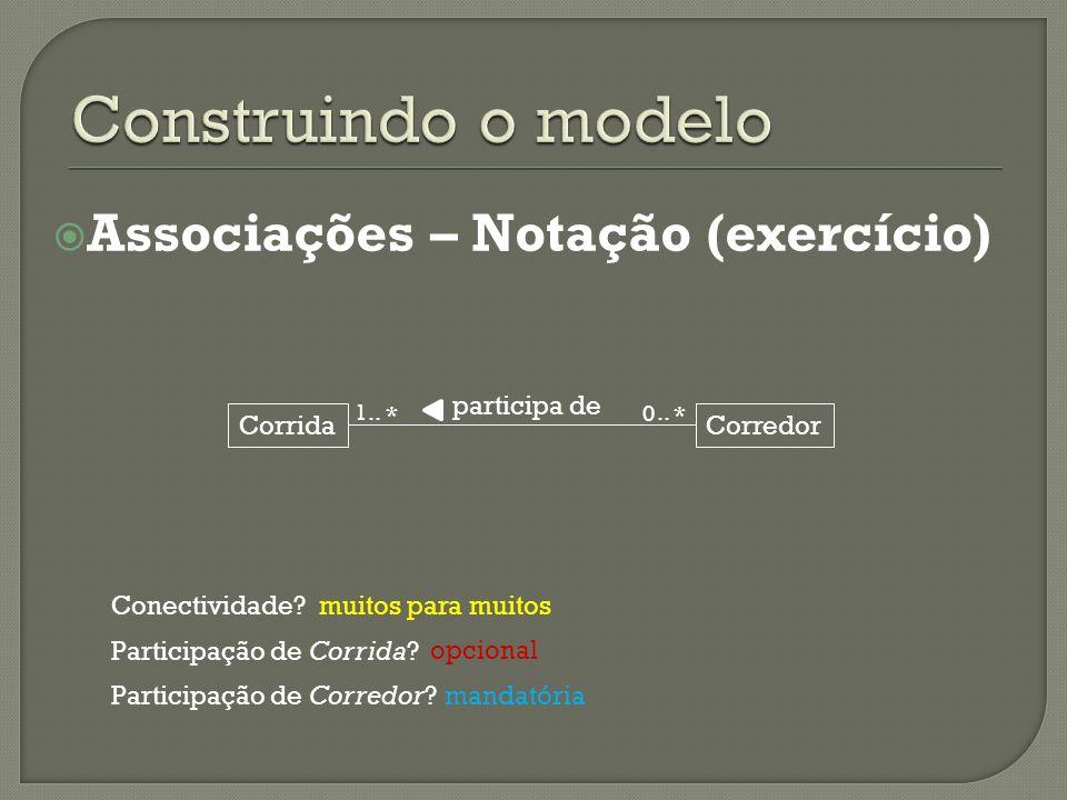 Associações – Notação (exercício) CorridaCorredor participa de.. Conectividade? Participação de Corrida? Participação de Corredor? muitos para muitos