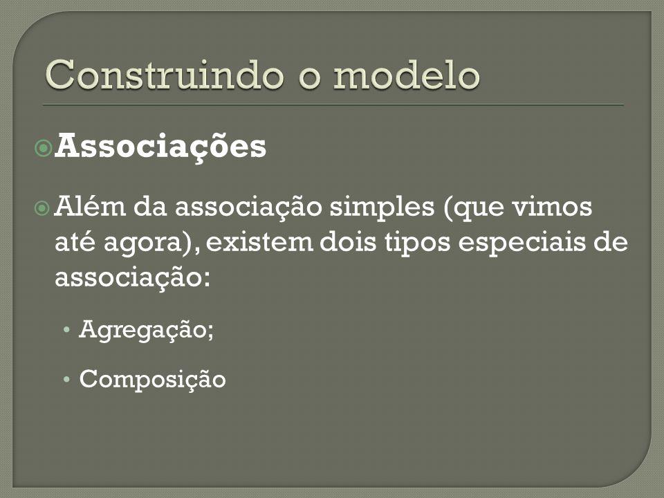 Associações Além da associação simples (que vimos até agora), existem dois tipos especiais de associação: Agregação; Composição