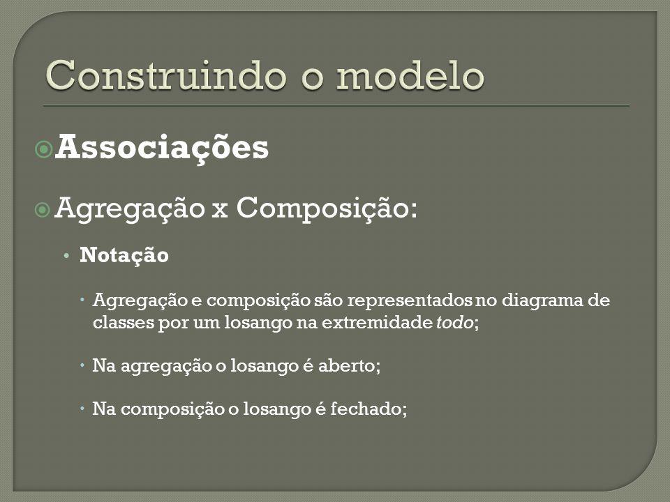 Associações Agregação x Composição: Notação Agregação e composição são representados no diagrama de classes por um losango na extremidade todo; Na agregação o losango é aberto; Na composição o losango é fechado;