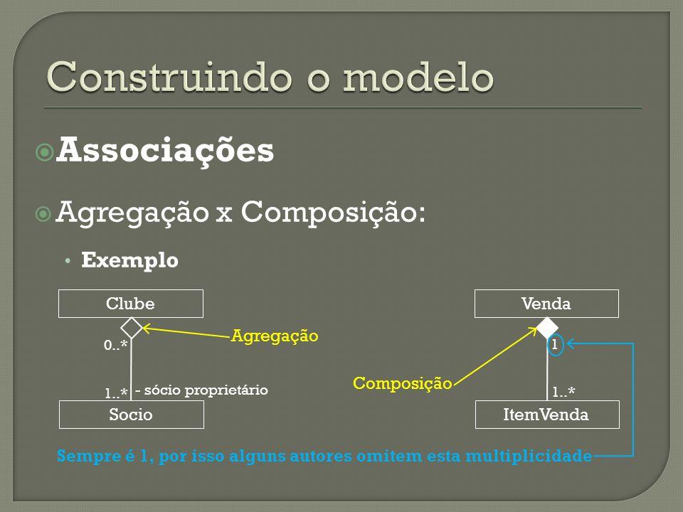 Associações Agregação x Composição: Exemplo Clube Socio Venda ItemVenda Agregação Composição 1..* - sócio proprietário 0..* 1..* 1 Sempre é 1, por iss