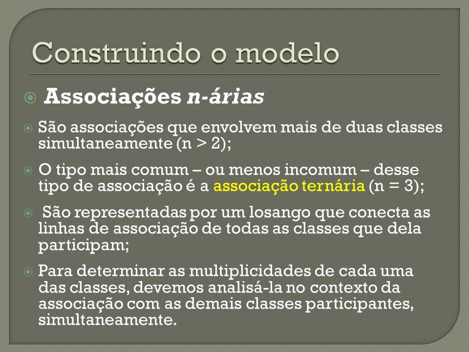 Associações n-árias São associações que envolvem mais de duas classes simultaneamente (n > 2); O tipo mais comum – ou menos incomum – desse tipo de associação é a associação ternária (n = 3); São representadas por um losango que conecta as linhas de associação de todas as classes que dela participam; Para determinar as multiplicidades de cada uma das classes, devemos analisá-la no contexto da associação com as demais classes participantes, simultaneamente.