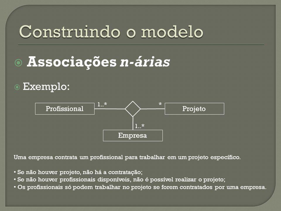 Associações n-árias Exemplo: Profissional Empresa Projeto Uma empresa contrata um profissional para trabalhar em um projeto específico.