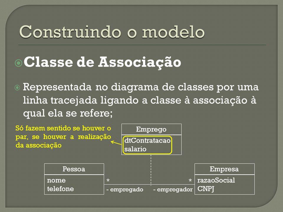 Classe de Associação Representada no diagrama de classes por uma linha tracejada ligando a classe à associação à qual ela se refere; Pessoa nome telef