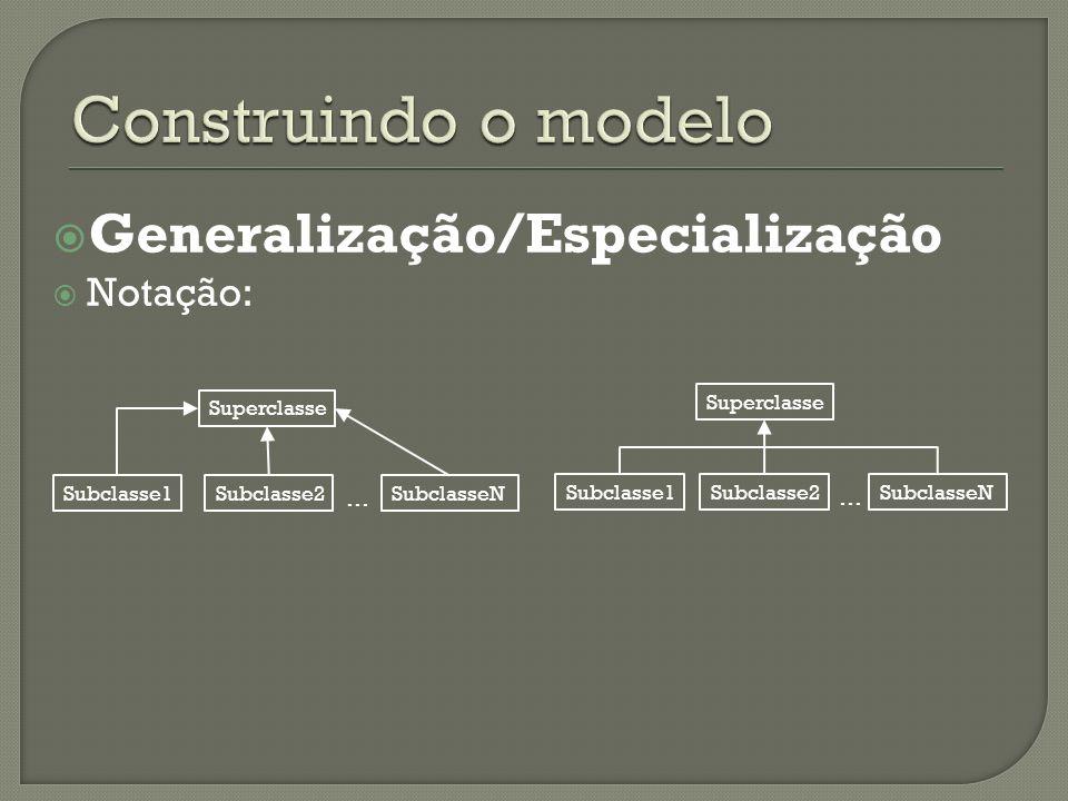 Generalização/Especialização Notação: Superclasse Subclasse1Subclasse2... SubclasseN Subclasse1 Superclasse SubclasseNSubclasse2...