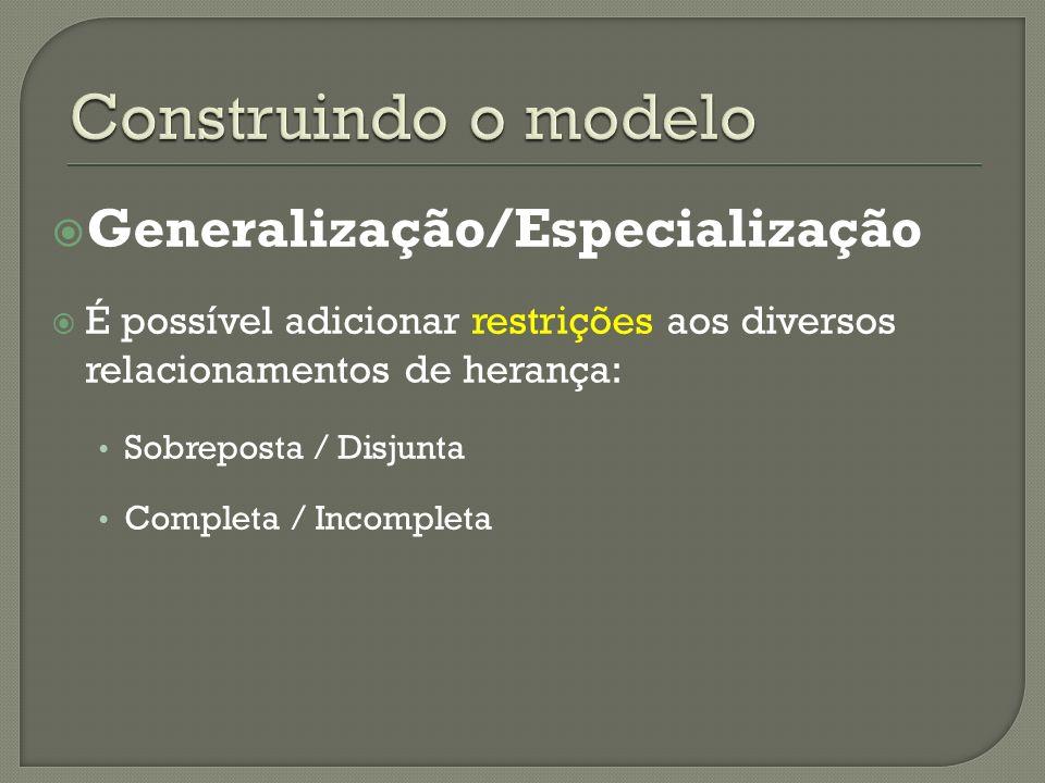 Generalização/Especialização É possível adicionar restrições aos diversos relacionamentos de herança: Sobreposta / Disjunta Completa / Incompleta