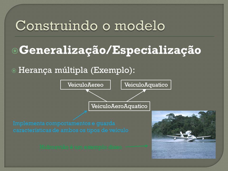 Generalização/Especialização Herança múltipla (Exemplo): VeiculoAereoVeiculoAquatico VeiculoAeroAquatico Implementa comportamentos e guarda características de ambos os tipos de veículo Hidroavião é um exemplo disso
