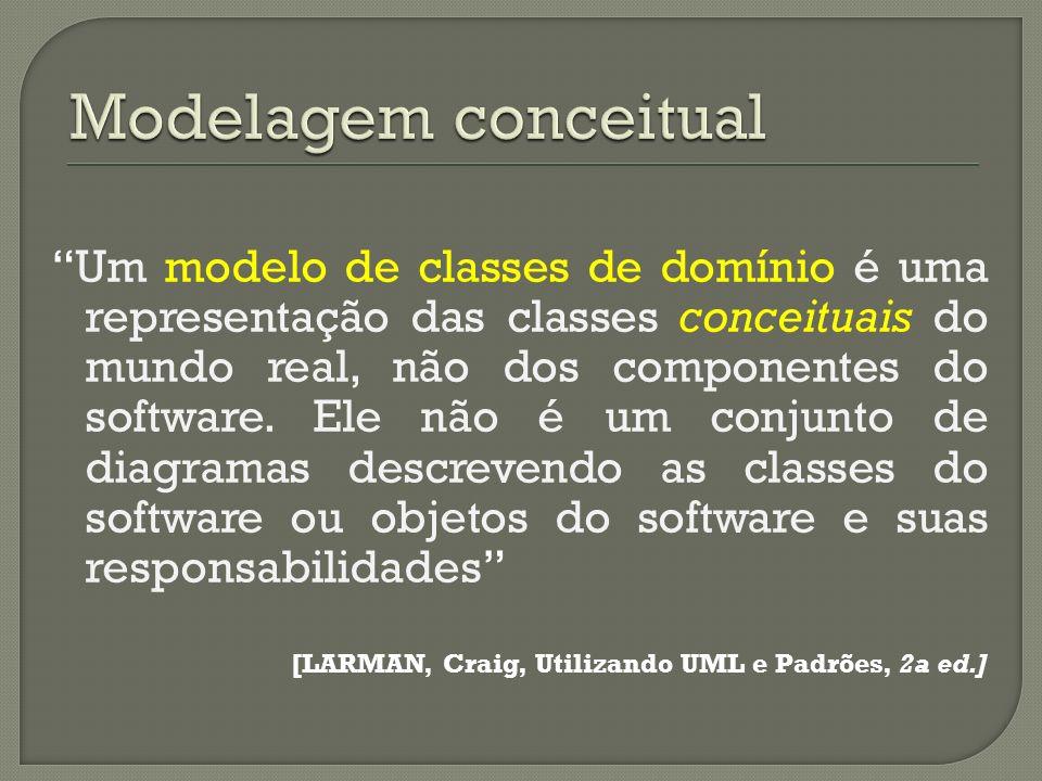 Um modelo de classes de domínio é uma representação das classes conceituais do mundo real, não dos componentes do software. Ele não é um conjunto de d