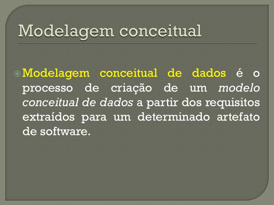 Modelagem conceitual de dados é o processo de criação de um modelo conceitual de dados a partir dos requisitos extraídos para um determinado artefato