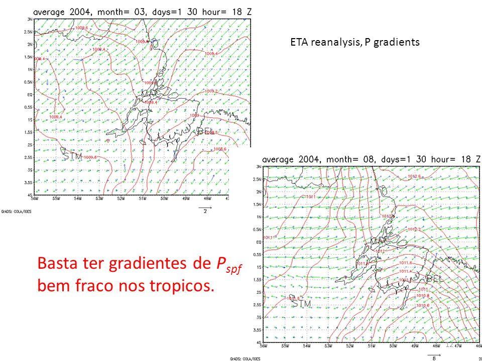 ETA reanalysis, P gradients 12 Basta ter gradientes de P spf bem fraco nos tropicos.