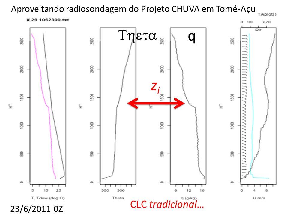 Aproveitando radiosondagem do Projeto CHUVA em Tomé-Açu zizi q CLC tradicional… 23/6/2011 0Z