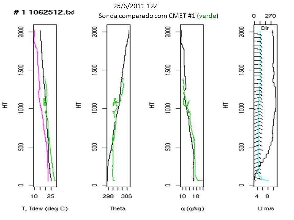 Sonda comparado com CMET #1 (verde) 25/6/2011 12Z